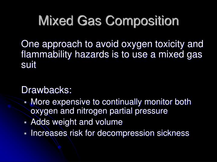 Mixed Gas Composition