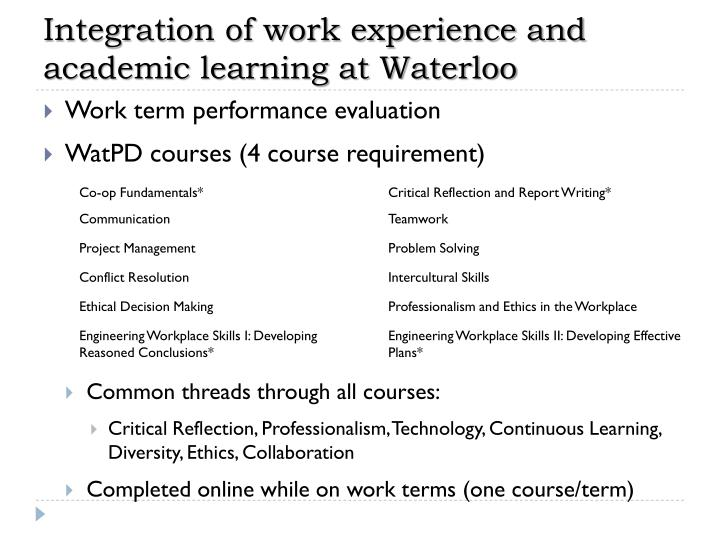 Integration of work experience and academic learning at Waterloo