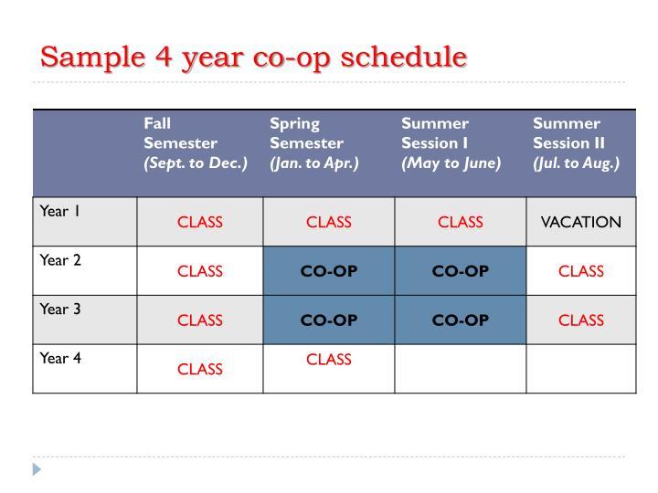 Sample 4 year co-op schedule