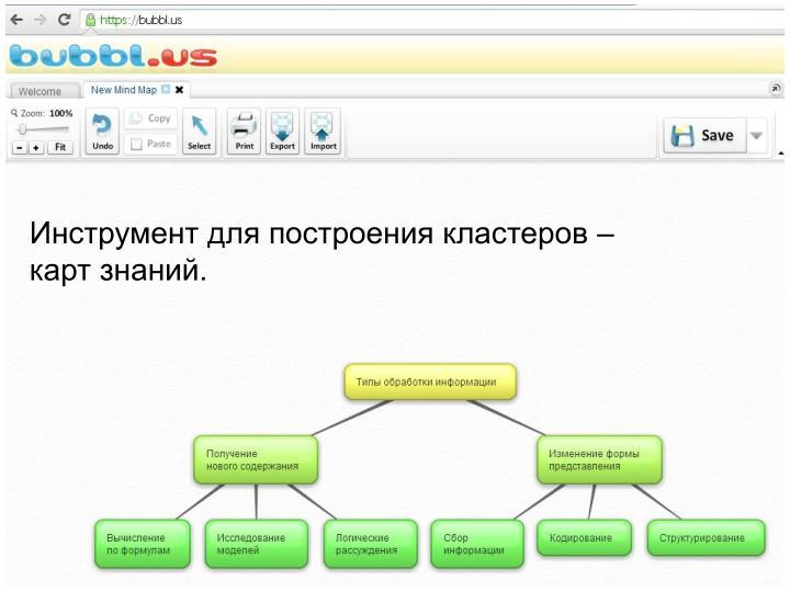 Инструмент для построения кластеров – карт знаний.