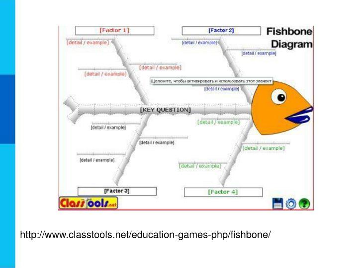 http://www.classtools.net/education-games-php/fishbone/