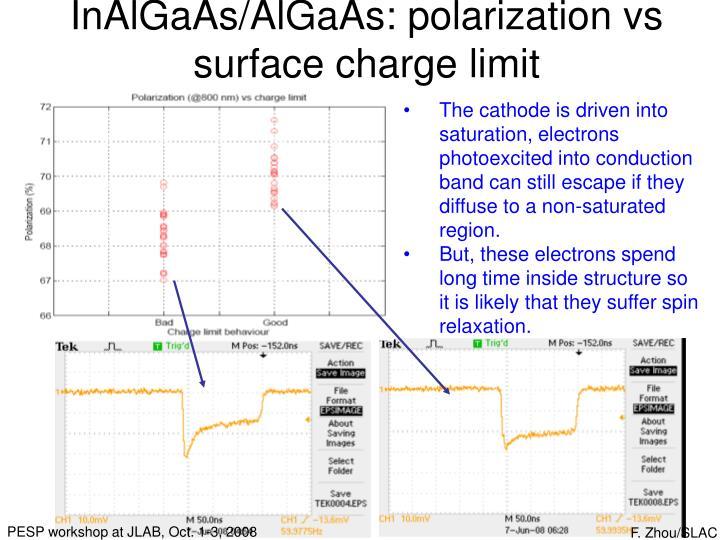 InAlGaAs/AlGaAs: polarization vs surface charge limit