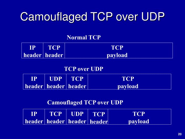 Camouflaged TCP over UDP