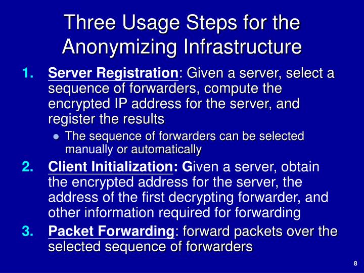 Three Usage Steps for the Anonymizing Infrastructure