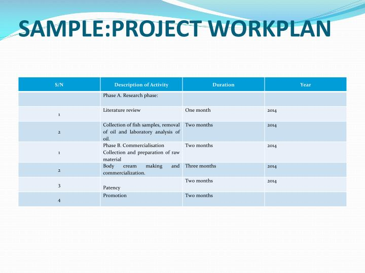 Ppt Grant Proposal Writing Powerpoint Presentation Id5322537