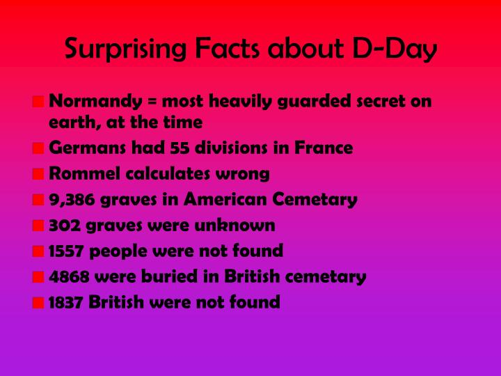Surprising Facts about D-Day