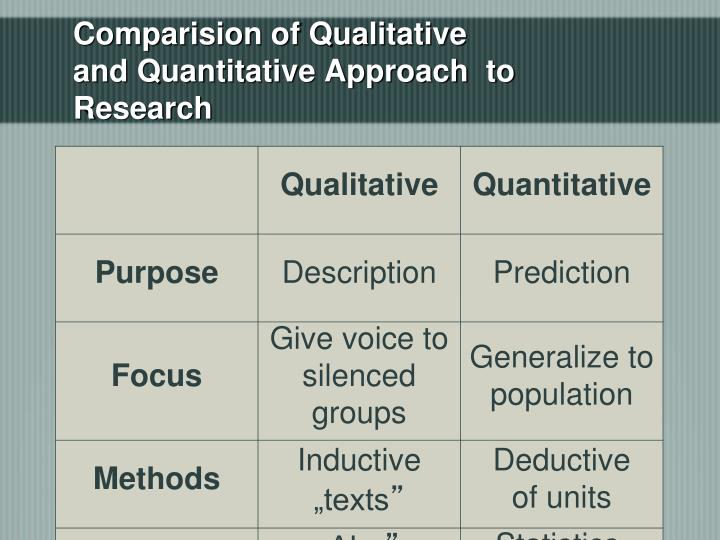 comparision of qualitative and quantitative approach to research n.