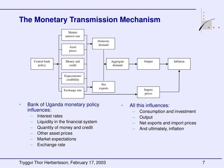 macroeconomic transmission mechanism essay Macroeconomic transitions and the transmission mechanism: evidence from turkey a nazif çatık a,⁎, christopher martin b a department of.