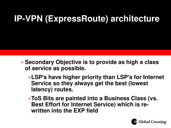 IP-VPN (ExpressRoute) architecture
