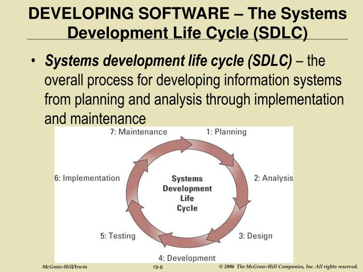 library system planning anlysis design implementation and maintenance A system design team should review current gis and hardware system technology, review user requirements, and establish a system architecture design based on user workflow needs a deployment schedule, as shown in figure 1211, should be developed to identify overall implementation objectives.