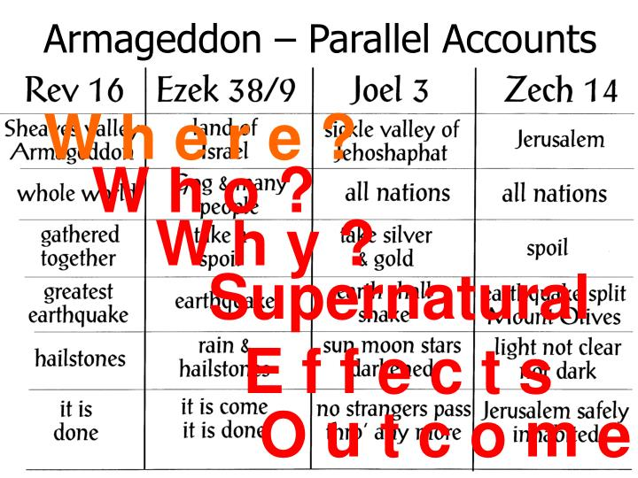 Armageddon – Parallel Accounts