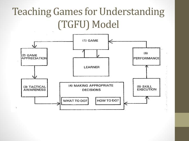 teaching games for understanding model essay The structure of the queensland curriculum relates to several models of curriculum, the process-based model involving sequential phases of curriculum design and.