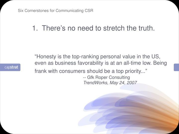 Six cornerstones for communicating csr