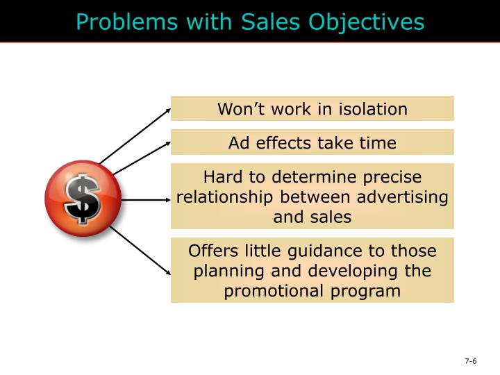Problems with Sales Objectives