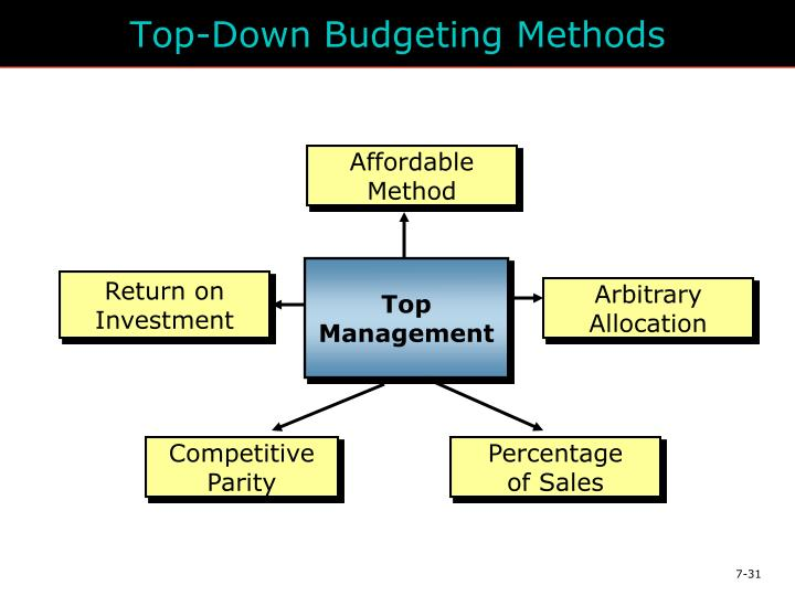 Top-Down Budgeting Methods