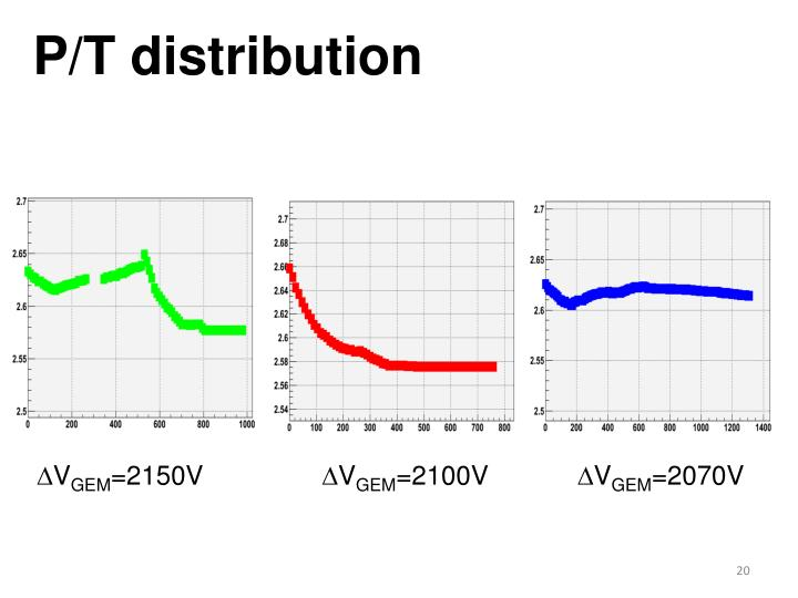 P/T distribution