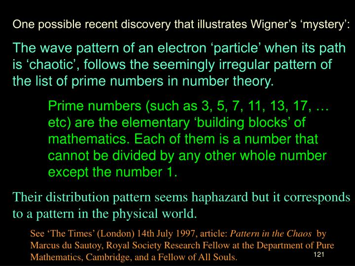 One possible recent discovery that illustrates Wigner's 'mystery':