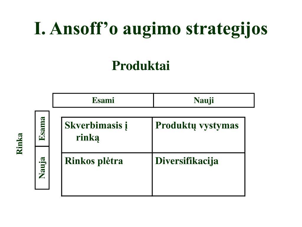 madingos pasirinkimo sandorių strategijos ppt vidutinė reverso strategijos matlab
