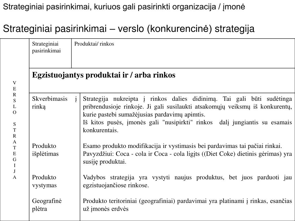 diversifikacijos strategija ppt