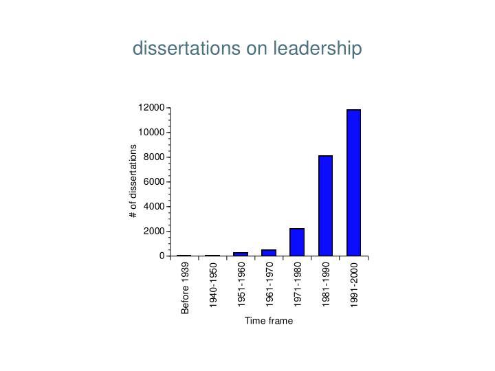 dissertation leadership styles