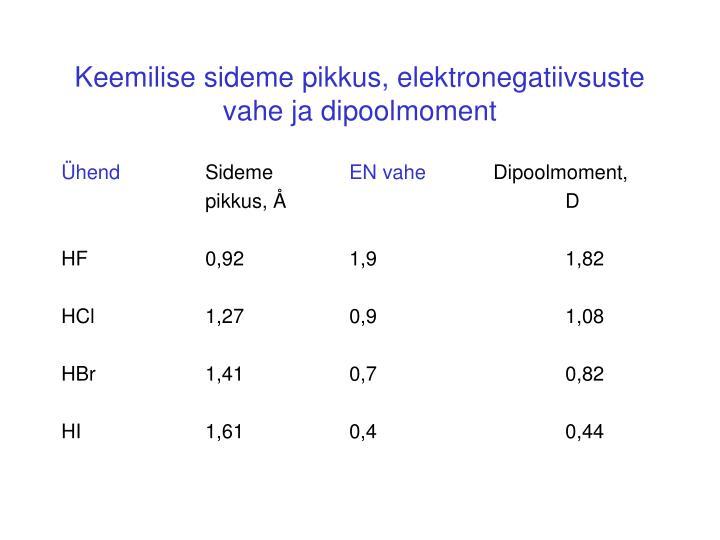 Keemilise sideme pikkus, elektronegatiivsuste vahe ja dipoolmoment