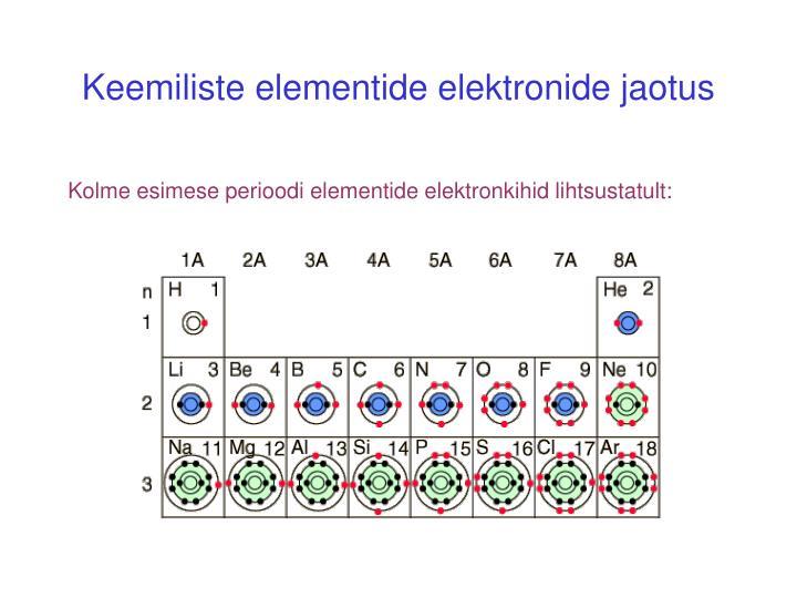 Keemiliste elementide elektronide jaotus