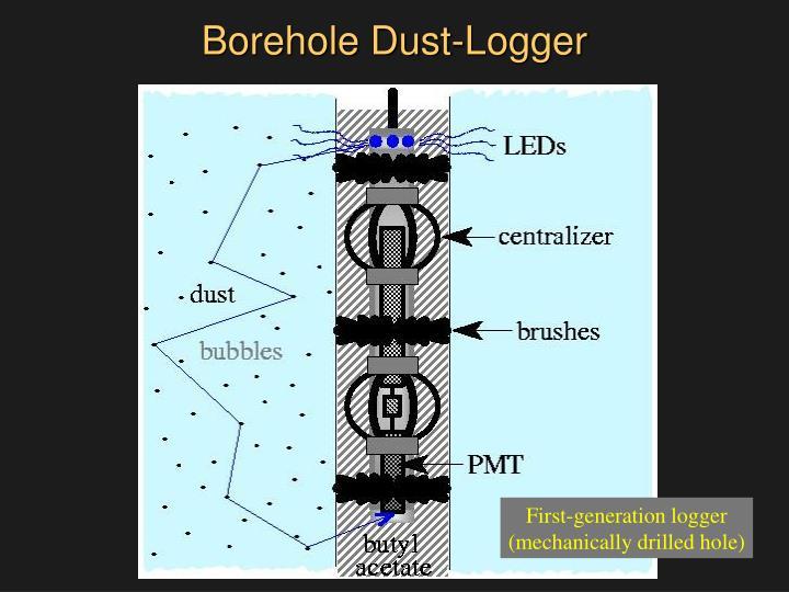 Borehole dust logger
