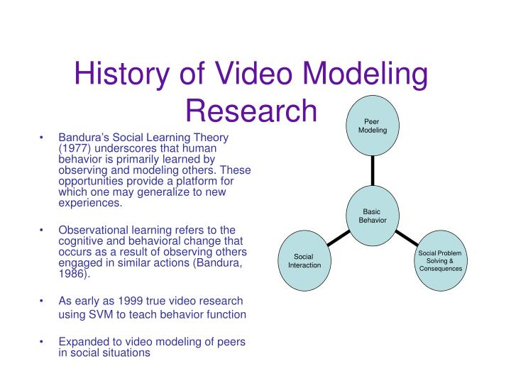 History of video modeling research