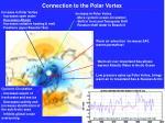 connection to the polar vortex
