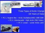 three types of arctic change 30 years of data