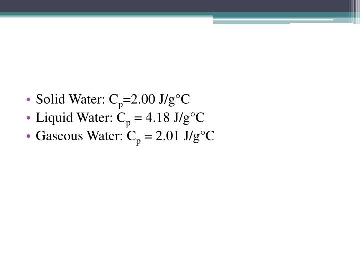 Solid Water: