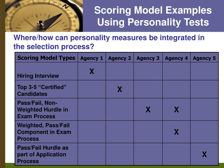 Scoring Model Examples Using Personality Tests