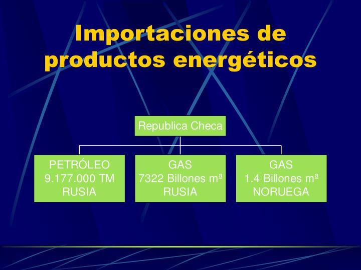 Importaciones de productos energéticos