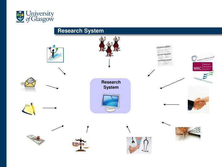 Research System