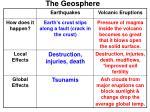 the geosphere2