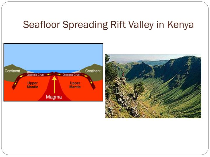 Seafloor Spreading Rift Valley in Kenya