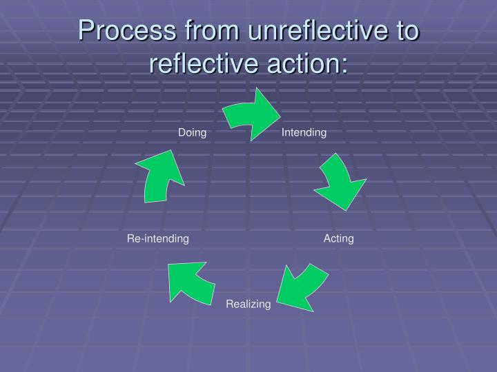Process from unreflective to reflective action: