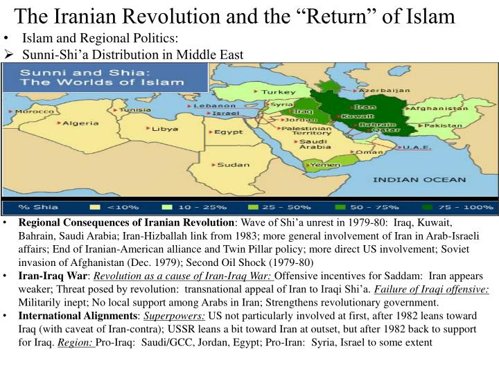 "The Iranian Revolution and the ""Return"" of Islam"