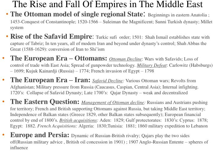 The Rise and Fall Of Empires in The Middle East