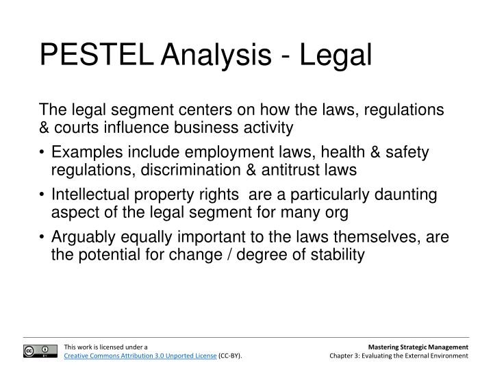 the pestel framework evaluates essay Pestel analysis essay  pestel analysis the pestel framework evaluates the external environment variables to identify general opportunities and risks of .