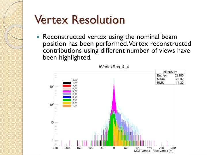 Vertex Resolution