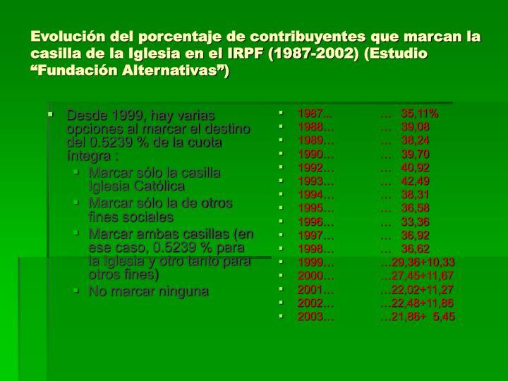 Desde 1999, hay varias opciones al marcar el destino del 0.5239 % de la cuota íntegra :