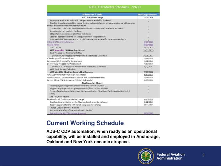 Current Working Schedule