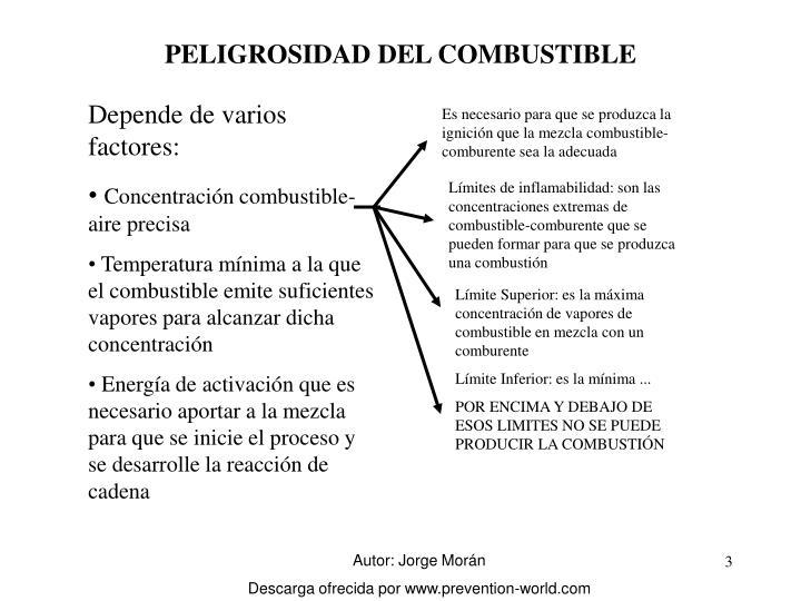 PELIGROSIDAD DEL COMBUSTIBLE