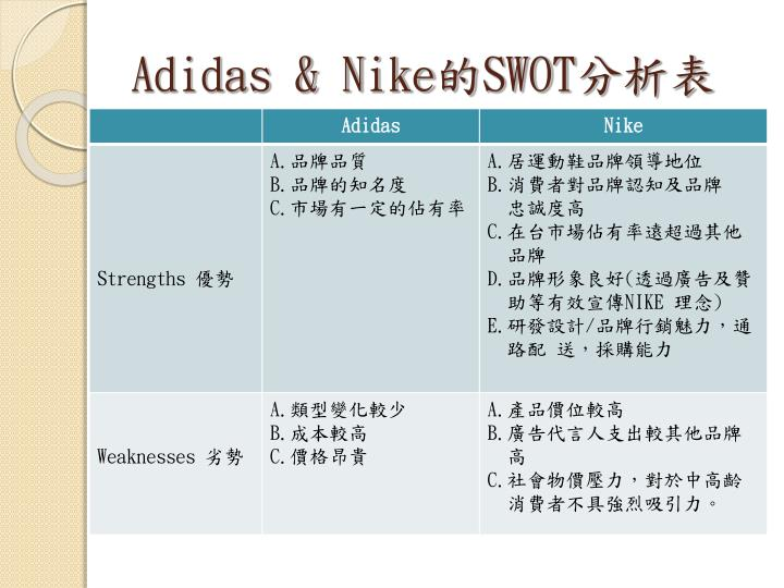 adidas swot analisys essay Toyota swot analysis use this free resource to help you write an essay about swot analysis, or the toyota motor corporation toyota motor corporation.