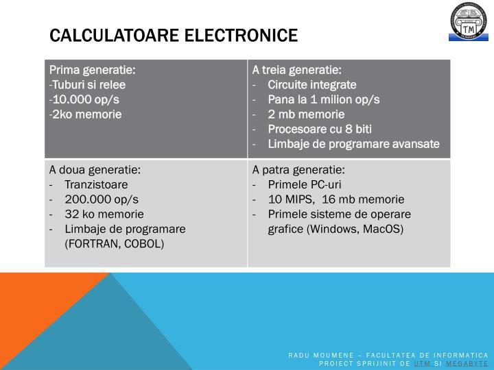 Calculatoare electronice