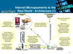 internet micropayments to the real world architecture 1