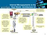internet micropayments to the real world architecture 2