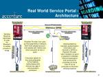 real world service portal architecture