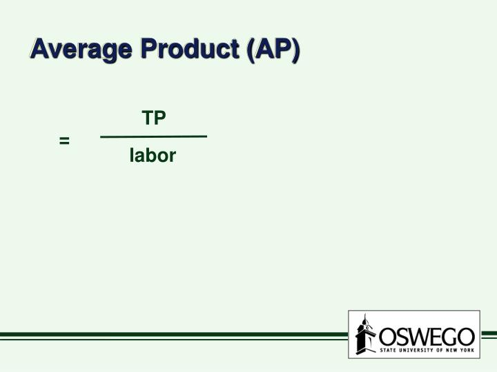 Average Product (AP)